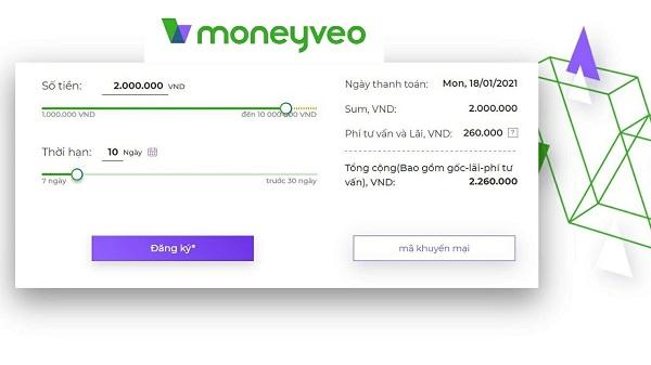 Hướng dẫn cách vay tiền Moneyveo hạn mức 10 triệu